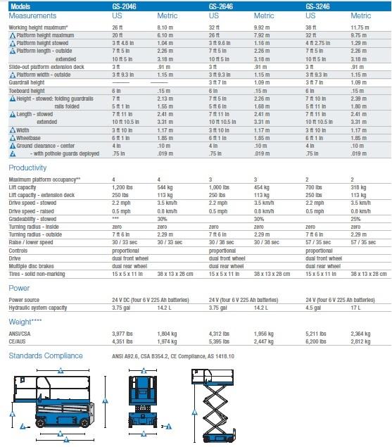 Genie 2646 spec sheet image