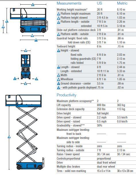 Genie GS 2032 spec sheet image