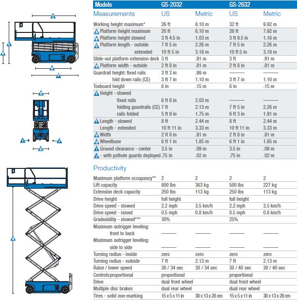 Genie GS 2632.spec sheet image