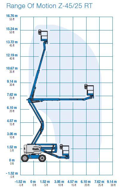 Z4525J spec sheet image