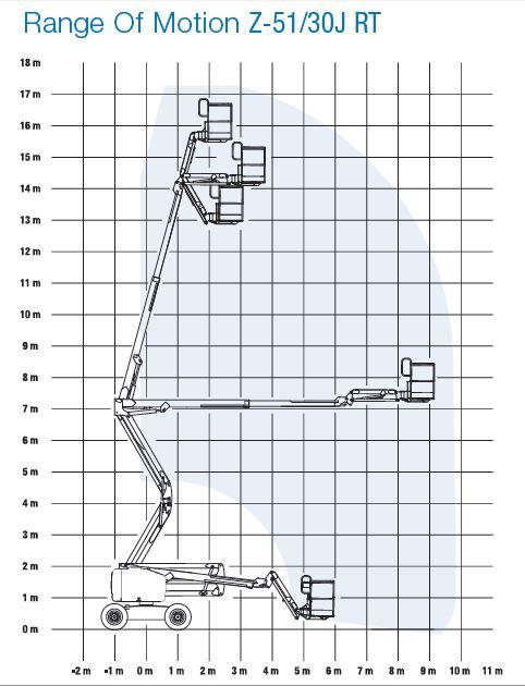 Z5130 spec sheet image