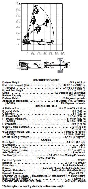 jlg m600 jp spec sheet image